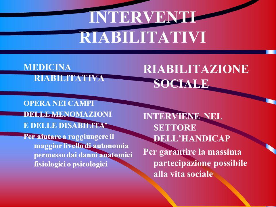 INTERVENTI RIABILITATIVI MEDICINA RIABILITATIVA OPERA NEI CAMPI DELLE MENOMAZIONI E DELLE DISABILITA Per aiutare a raggiungere il maggior livello di a