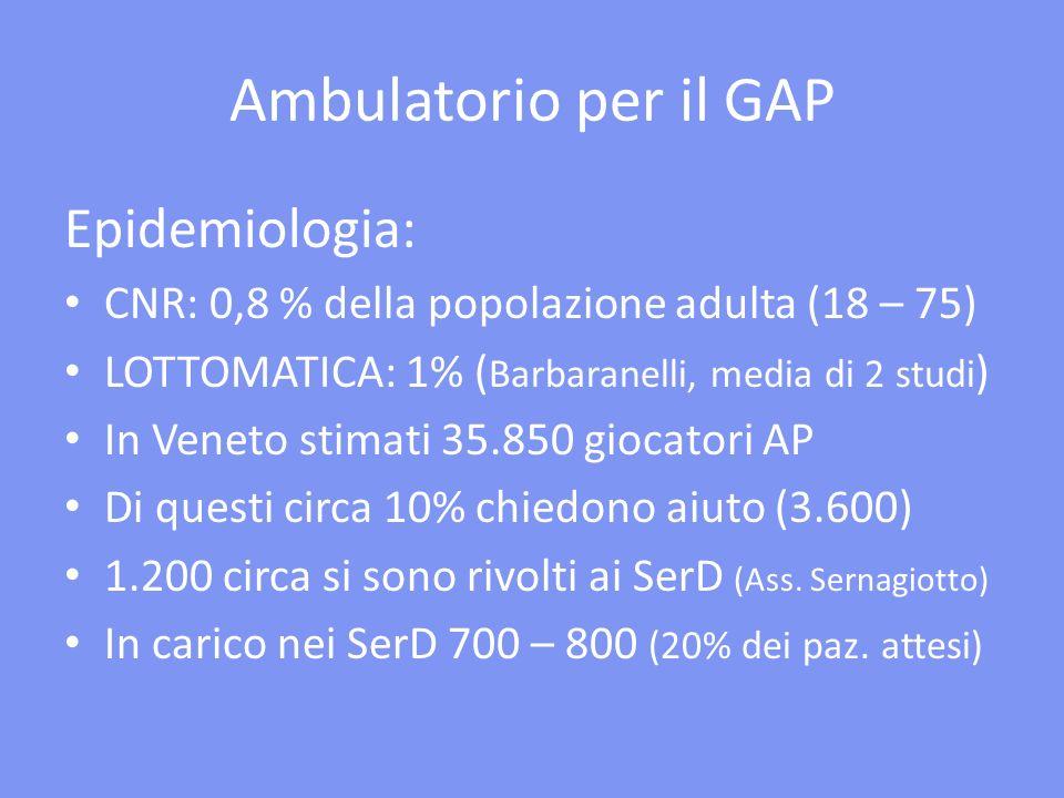Ambulatorio per il GAP Epidemiologia: CNR: 0,8 % della popolazione adulta (18 – 75) LOTTOMATICA: 1% ( Barbaranelli, media di 2 studi ) In Veneto stima