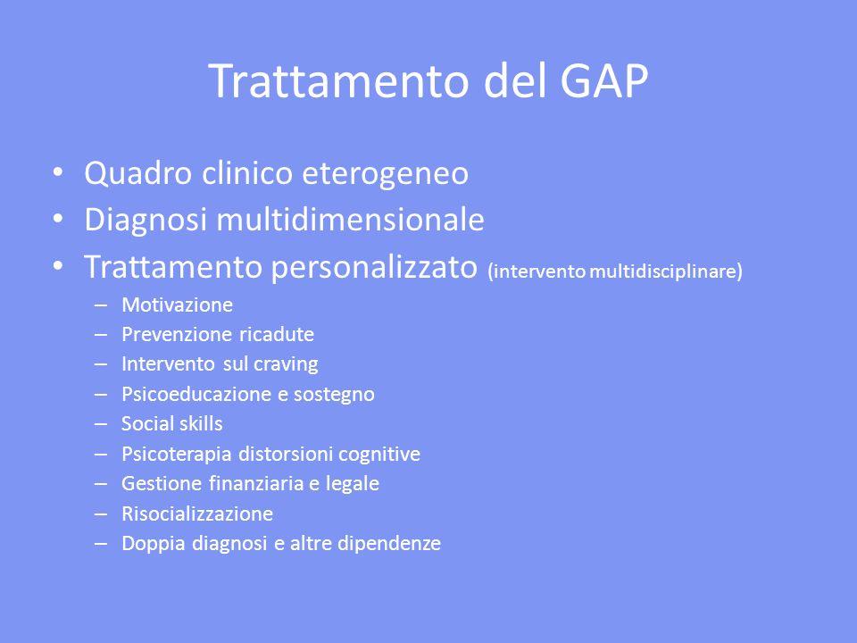Trattamento del GAP Quadro clinico eterogeneo Diagnosi multidimensionale Trattamento personalizzato (intervento multidisciplinare) – Motivazione – Pre