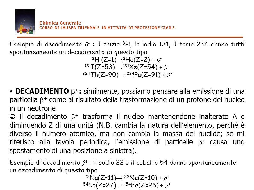 Esempio di decadimento - : il trizio 3 H, lo iodio 131, il torio 234 danno tutti spontaneamente un decadimento di questo tipo 3 H (Z=1) 3 He(Z=2) + -