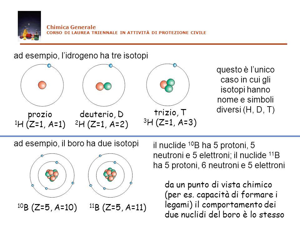 ad esempio, lidrogeno ha tre isotopi prozio 1 H (Z=1, A=1) deuterio, D 2 H (Z=1, A=2) trizio, T 3 H (Z=1, A=3) questo è lunico caso in cui gli isotopi