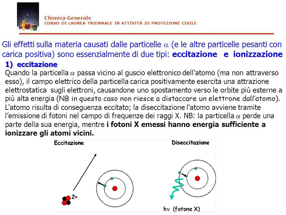 Gli effetti sulla materia causati dalle particelle (e le altre particelle pesanti con carica positiva) sono essenzialmente di due tipi: eccitazione e
