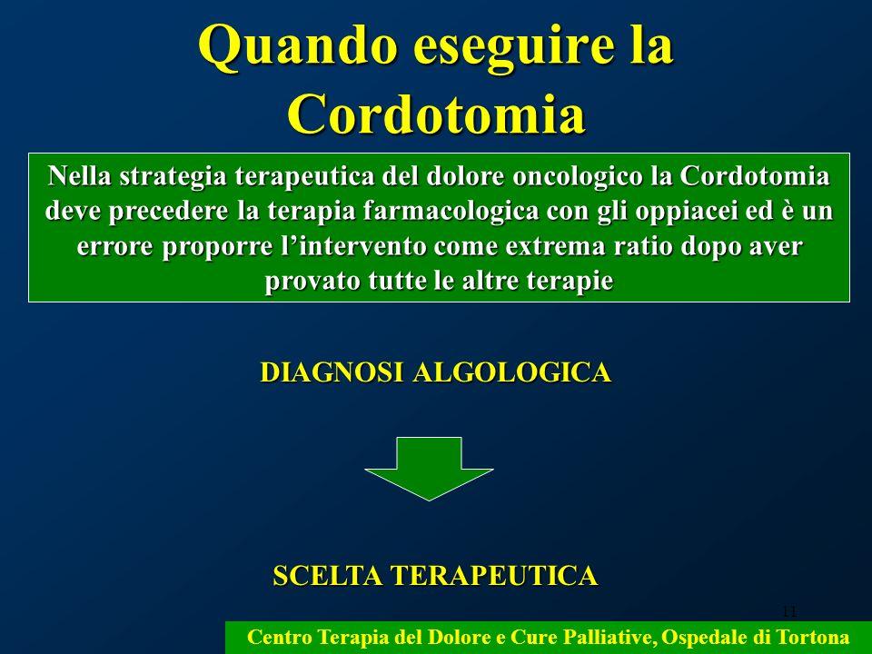 11 Quando eseguire la Cordotomia Nella strategia terapeutica del dolore oncologico la Cordotomia deve precedere la terapia farmacologica con gli oppia