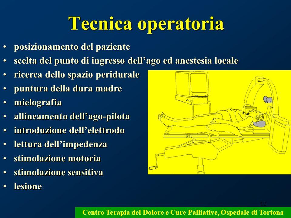 12 Tecnica operatoria Centro Terapia del Dolore e Cure Palliative, Ospedale di Tortona posizionamento del pazienteposizionamento del paziente scelta d