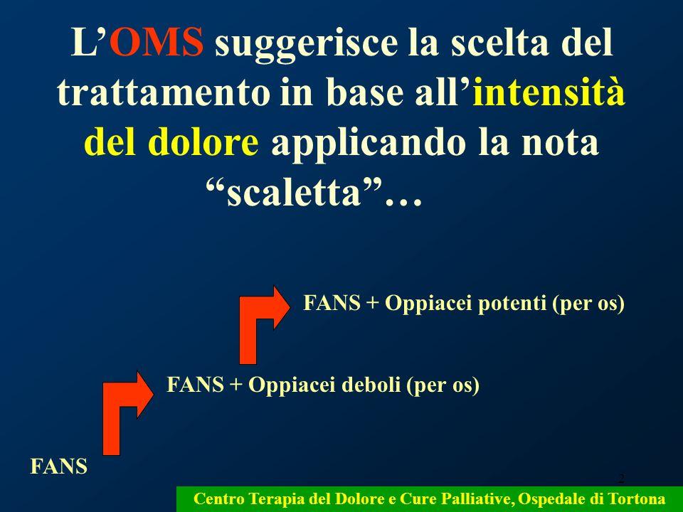 2 Centro Terapia del Dolore e Cure Palliative, Ospedale di Tortona LOMS suggerisce la scelta del trattamento in base allintensità del dolore applicand
