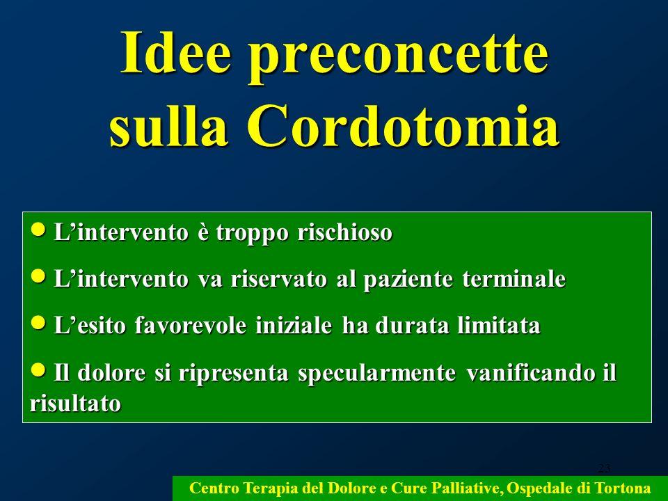 23 Idee preconcette sulla Cordotomia Lintervento è troppo rischioso Lintervento è troppo rischioso Lintervento va riservato al paziente terminale Lint