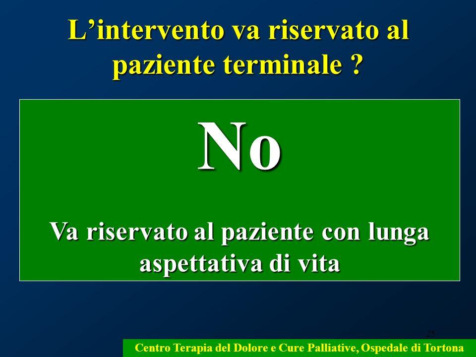 25 Lintervento va riservato al paziente terminale ? No Va riservato al paziente con lunga aspettativa di vita Centro Terapia del Dolore e Cure Palliat