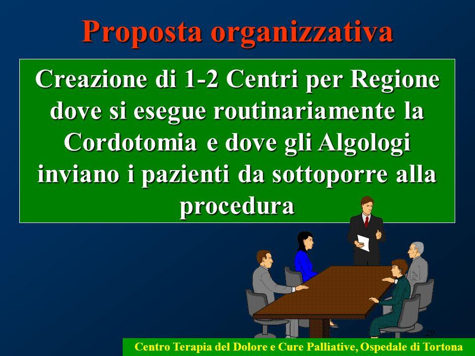 29 Proposta organizzativa Creazione di 1-2 Centri per Regione dove si esegue routinariamente la Cordotomia e dove gli Algologi inviano i pazienti da s