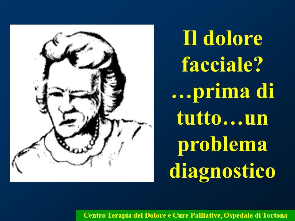 32 Centro Terapia del Dolore e Cure Palliative, Ospedale di Tortona Il dolore facciale? …prima di tutto…un problema diagnostico