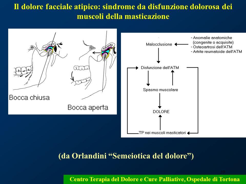 39 (da Orlandini Semeiotica del dolore) Centro Terapia del Dolore e Cure Palliative, Ospedale di Tortona Il dolore facciale atipico: sindrome da disfu