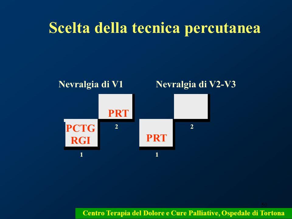 50 Scelta della tecnica percutanea Nevralgia di V1Nevralgia di V2-V3 PRT PCTG RGI 2 PRT 2 11 Centro Terapia del Dolore e Cure Palliative, Ospedale di