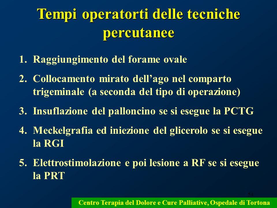 54 Tempi operatorti delle tecniche percutanee Centro Terapia del Dolore e Cure Palliative, Ospedale di Tortona 1.Raggiungimento del forame ovale 2.Col
