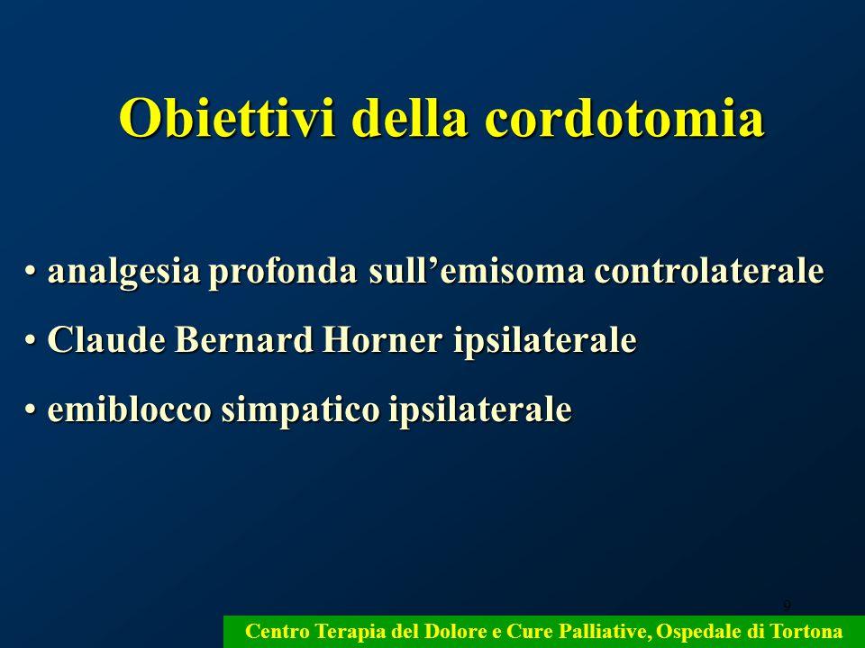 9 Obiettivi della cordotomia analgesia profonda sullemisoma controlaterale analgesia profonda sullemisoma controlaterale Claude Bernard Horner ipsilat