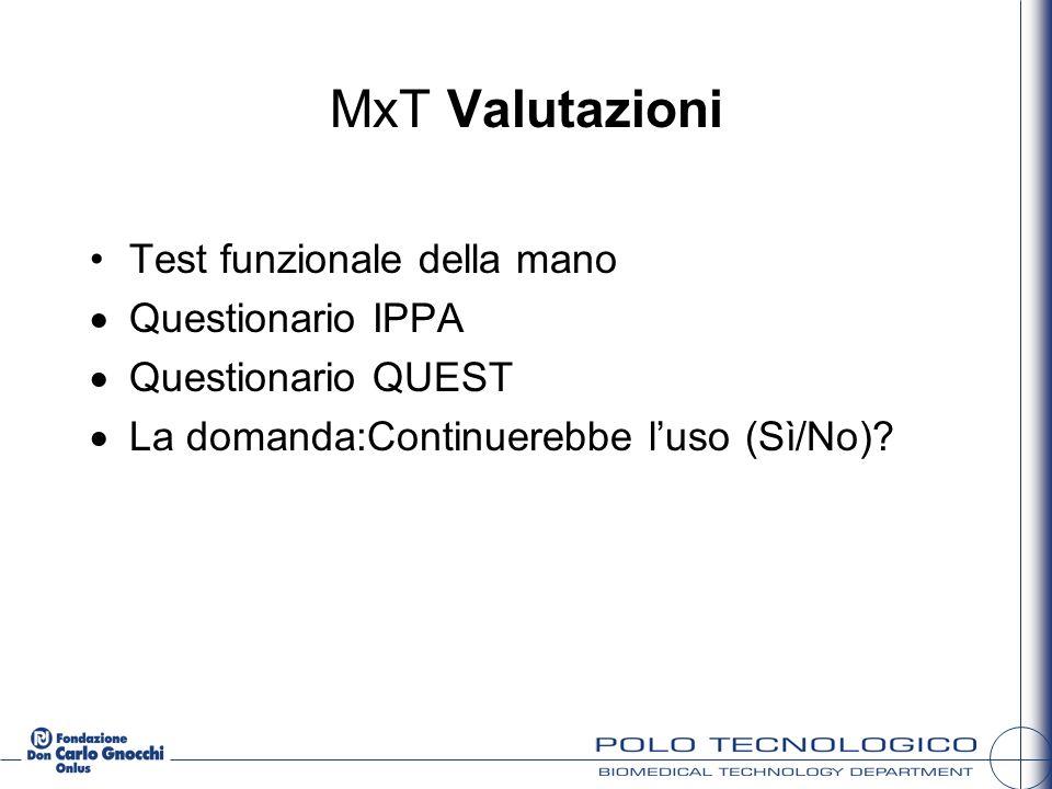 MxT Valutazioni Test funzionale della mano Questionario IPPA Questionario QUEST La domanda:Continuerebbe luso (Sì/No)?