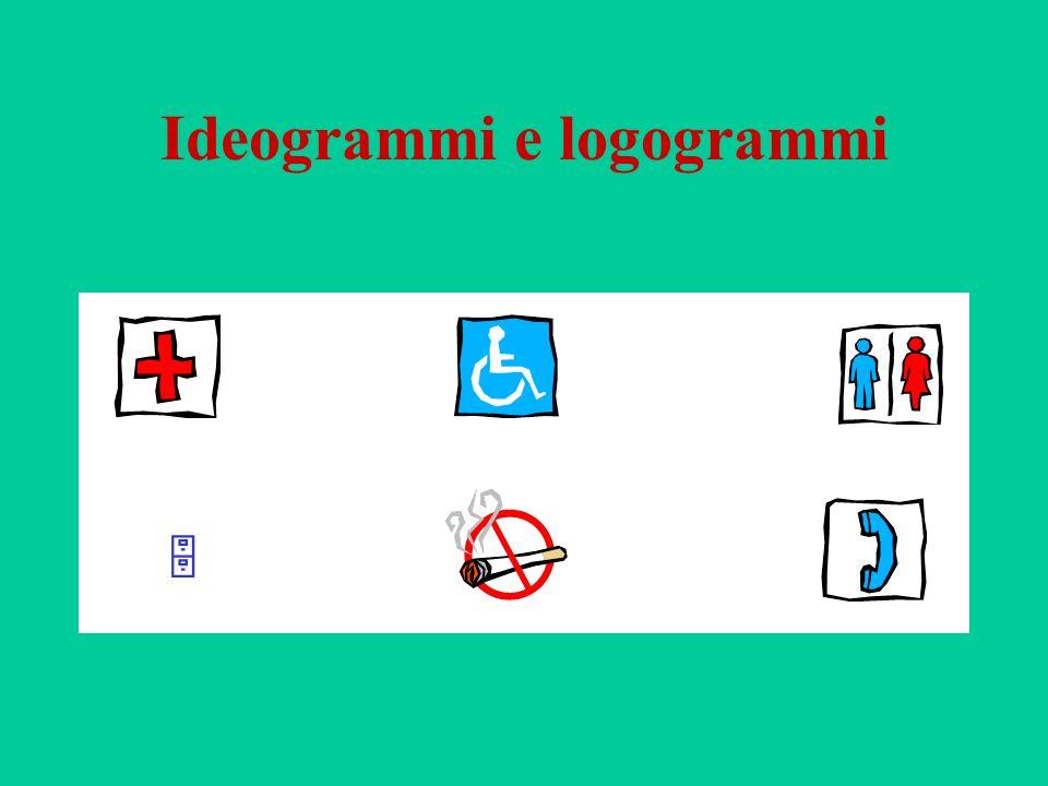 Ideogrammi e logogrammi 5