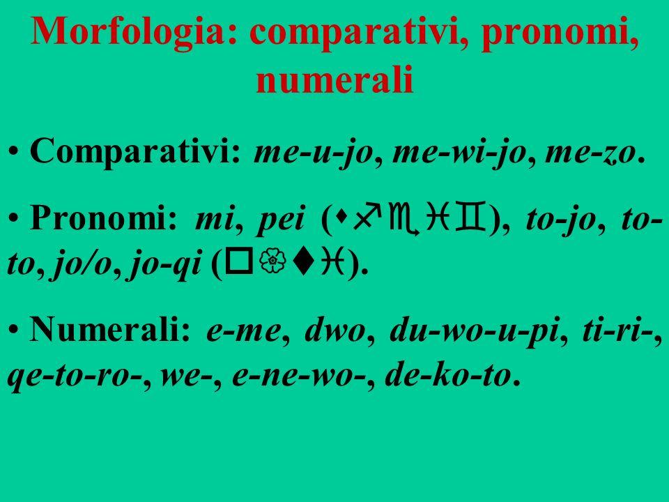 Morfologia: comparativi, pronomi, numerali Comparativi: me-u-jo, me-wi-jo, me-zo. Pronomi: mi, pei ( sfei` ), to-jo, to- to, jo/o, jo-qi ( o{ti ). Num