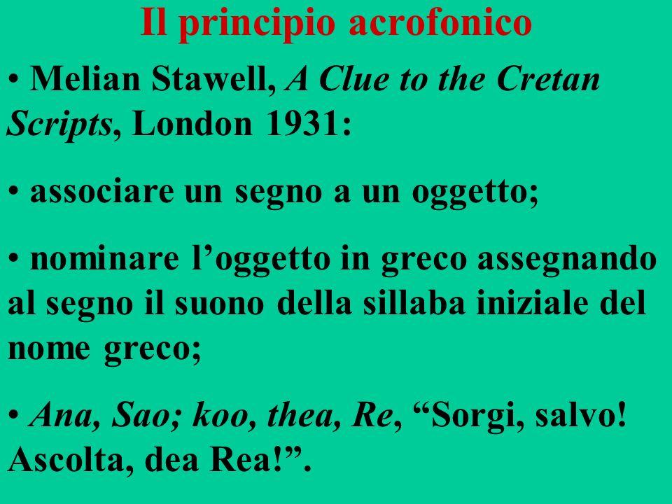 Il principio acrofonico Melian Stawell, A Clue to the Cretan Scripts, London 1931: associare un segno a un oggetto; nominare loggetto in greco assegna