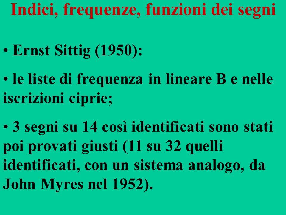 Indici, frequenze, funzioni dei segni Ernst Sittig (1950): le liste di frequenza in lineare B e nelle iscrizioni ciprie; 3 segni su 14 così identifica