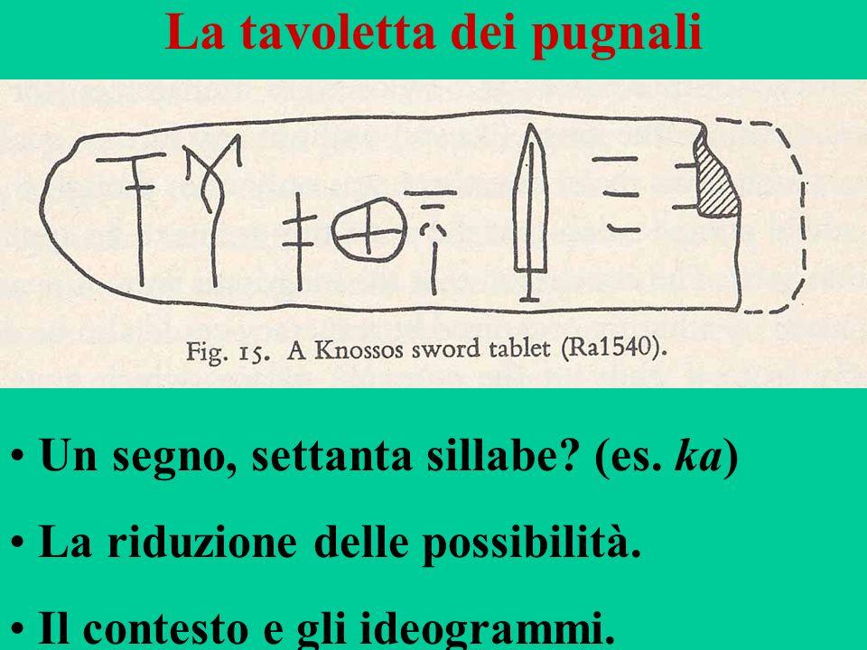 La tavoletta dei pugnali Un segno, settanta sillabe? (es. ka) La riduzione delle possibilità. Il contesto e gli ideogrammi.