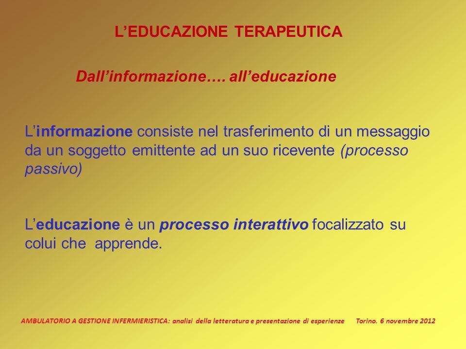 AMBULATORIO A GESTIONE INFERMIERISTICA: analisi della letteratura e presentazione di esperienze Torino. 6 novembre 2012 LEDUCAZIONE TERAPEUTICA Dallin
