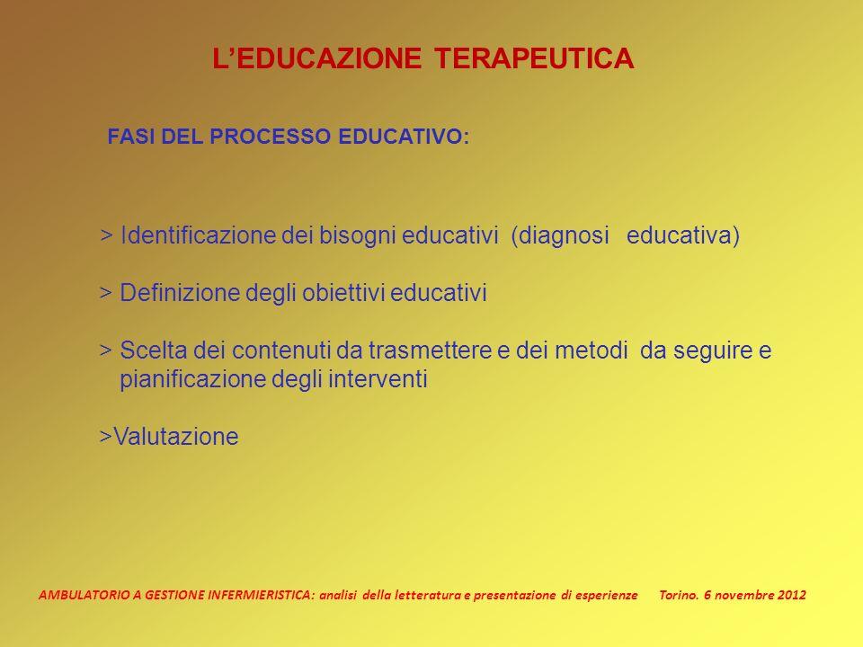 AMBULATORIO A GESTIONE INFERMIERISTICA: analisi della letteratura e presentazione di esperienze Torino. 6 novembre 2012 LEDUCAZIONE TERAPEUTICA FASI D