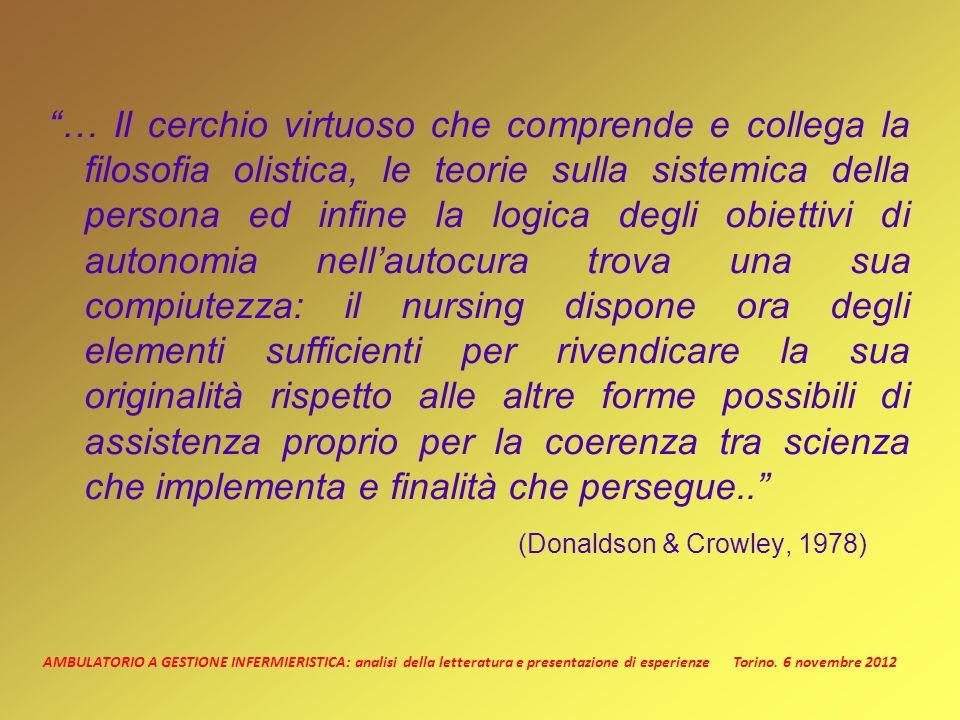 AMBULATORIO A GESTIONE INFERMIERISTICA: analisi della letteratura e presentazione di esperienze Torino. 6 novembre 2012 … Il cerchio virtuoso che comp
