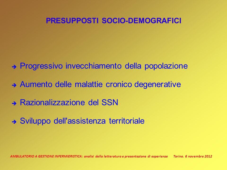 AMBULATORIO A GESTIONE INFERMIERISTICA: analisi della letteratura e presentazione di esperienze Torino. 6 novembre 2012 PRESUPPOSTI SOCIO-DEMOGRAFICI