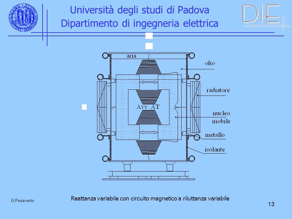13 Università degli studi di Padova Dipartimento di ingegneria elettrica G.Pesavento Reattanza variabile con circuito magnetico a riluttanza variabile