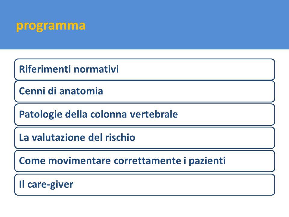 programma La valutazione del rischioCenni di anatomiaPatologie della colonna vertebraleCome movimentare correttamente i pazientiRiferimenti normativiI