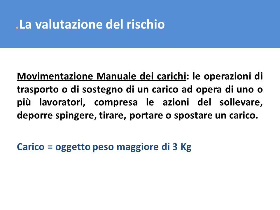 .La valutazione del rischio Movimentazione Manuale dei carichi: le operazioni di trasporto o di sostegno di un carico ad opera di uno o più lavoratori