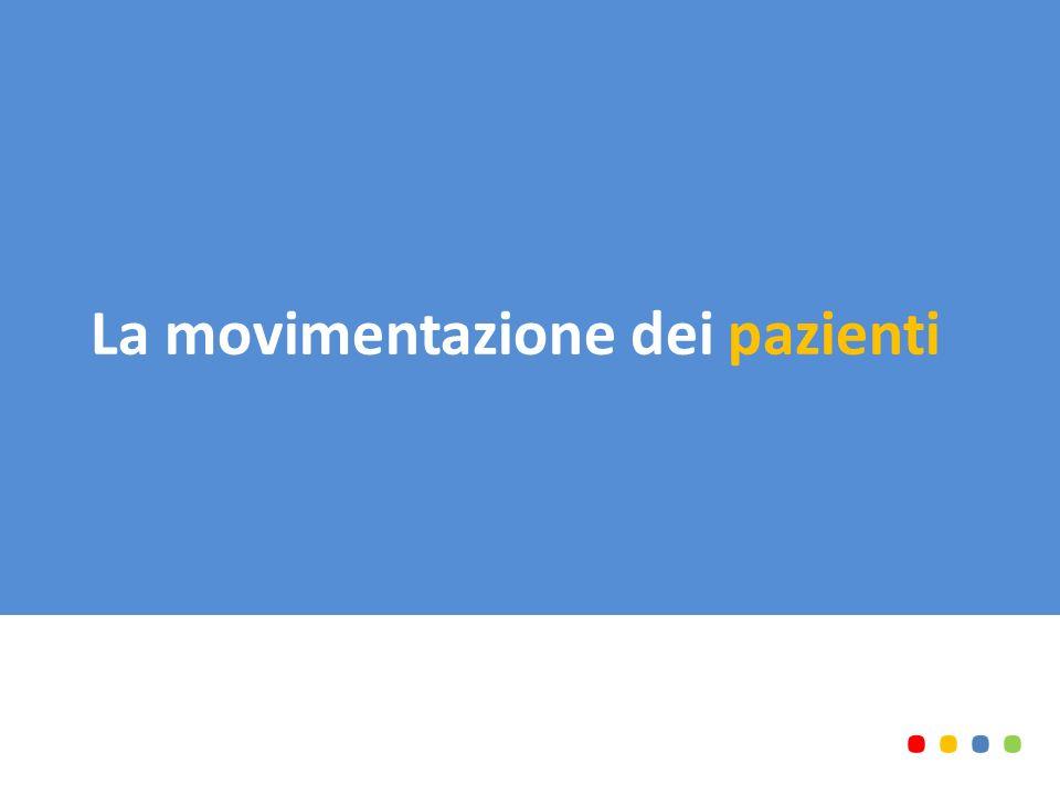 La movimentazione dei pazienti........