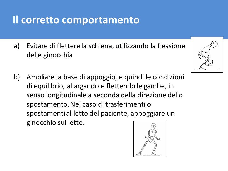 Il trasporto del carico Il corretto comportamento a)Evitare di flettere la schiena, utilizzando la flessione delle ginocchia b)Ampliare la base di app