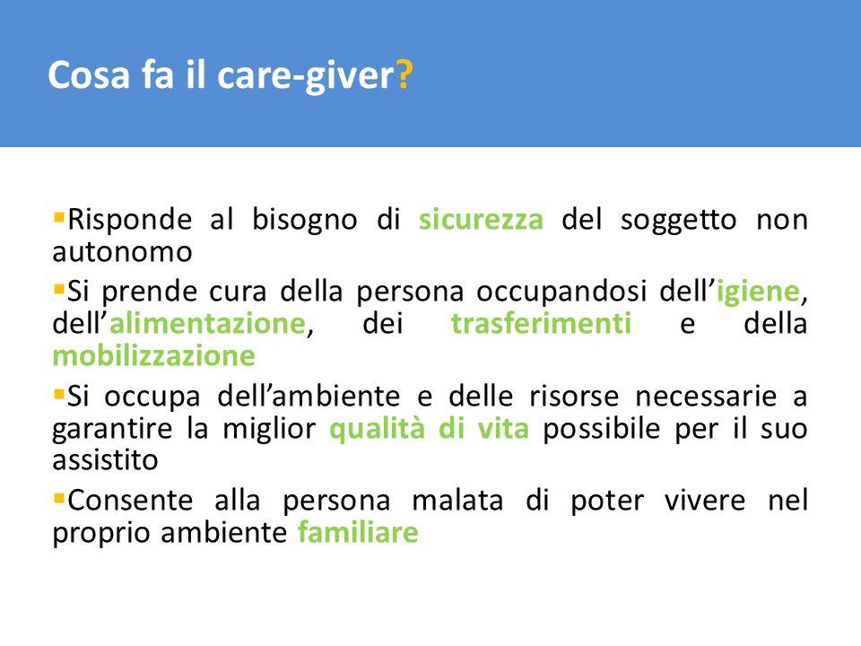 Cosa fa il care-giver? Risponde al bisogno di sicurezza del soggetto non autonomo Si prende cura della persona occupandosi delligiene, dellalimentazio