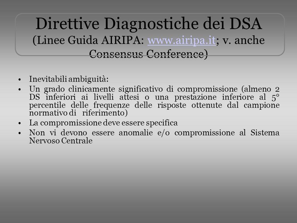 Direttive Diagnostiche dei DSA (Linee Guida AIRIPA: www.airipa.it; v. anche Consensus Conference)www.airipa.it Inevitabili ambiguità: Un grado clinica