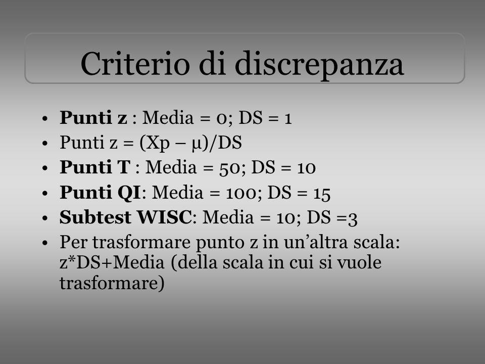Punti z : Media = 0; DS = 1 Punti z = (Xp – µ)/DS Punti T : Media = 50; DS = 10 Punti QI: Media = 100; DS = 15 Subtest WISC: Media = 10; DS =3 Per trasformare punto z in unaltra scala: z*DS+Media (della scala in cui si vuole trasformare)