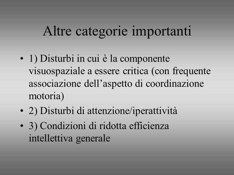 Altre categorie importanti 1) Disturbi in cui è la componente visuospaziale a essere critica (con frequente associazione dellaspetto di coordinazione motoria) 2) Disturbi di attenzione/iperattività 3) Condizioni di ridotta efficienza intellettiva generale
