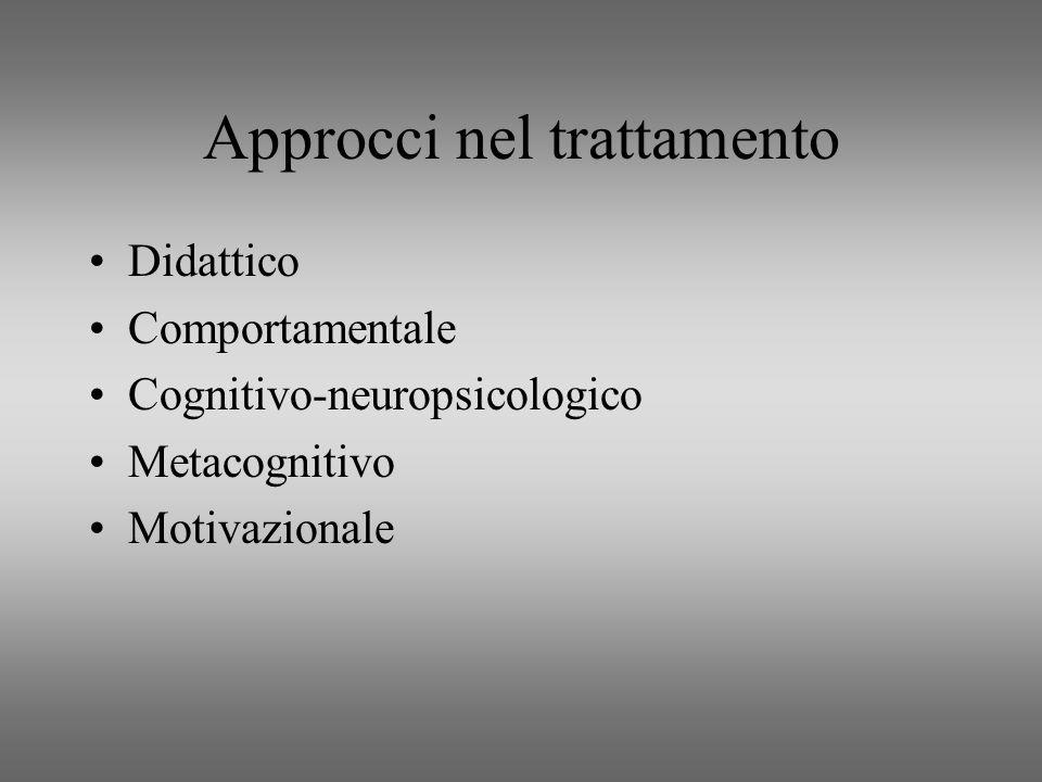 Approcci nel trattamento Didattico Comportamentale Cognitivo-neuropsicologico Metacognitivo Motivazionale