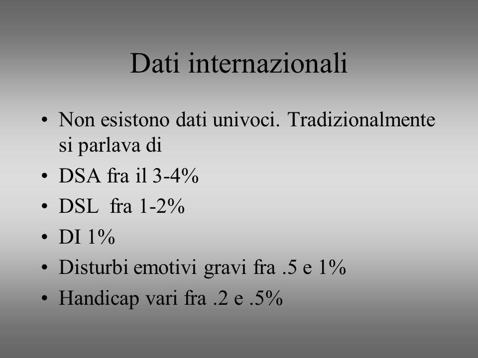 Dati internazionali Non esistono dati univoci. Tradizionalmente si parlava di DSA fra il 3-4% DSL fra 1-2% DI 1% Disturbi emotivi gravi fra.5 e 1% Han