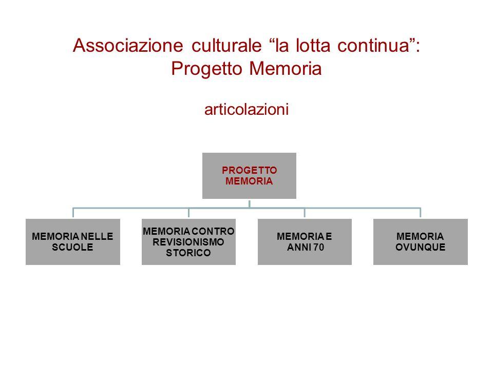 Associazione culturale la lotta continua: Progetto Memoria articolazioni PROGETTO MEMORIA MEMORIA NELLE SCUOLE MEMORIA CONTRO REVISIONISMO STORICO MEMORIA E ANNI 70 MEMORIA OVUNQUE
