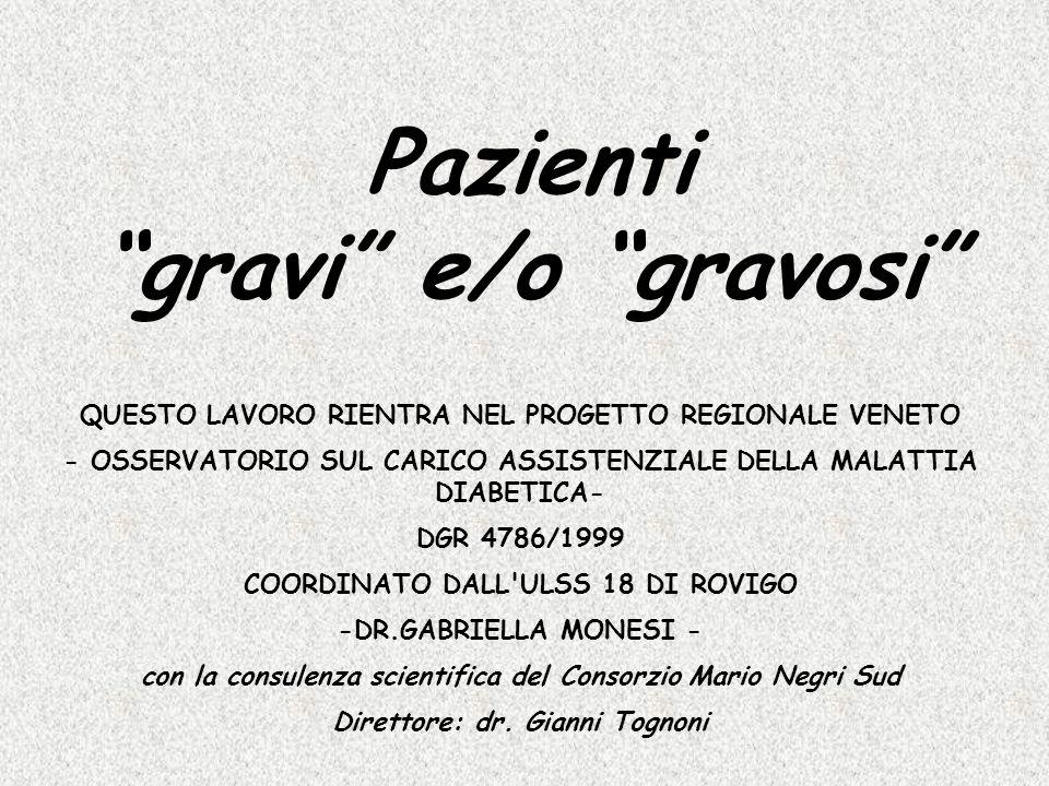 Pazienti gravi e/o gravosi QUESTO LAVORO RIENTRA NEL PROGETTO REGIONALE VENETO - OSSERVATORIO SUL CARICO ASSISTENZIALE DELLA MALATTIA DIABETICA- DGR 4786/1999 COORDINATO DALL ULSS 18 DI ROVIGO -DR.GABRIELLA MONESI - con la consulenza scientifica del Consorzio Mario Negri Sud Direttore: dr.