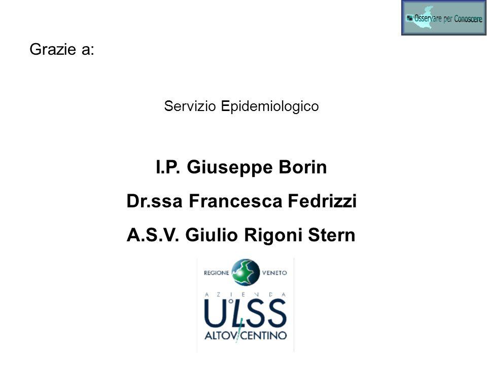 Grazie a: Servizio Epidemiologico I.P. Giuseppe Borin Dr.ssa Francesca Fedrizzi A.S.V.