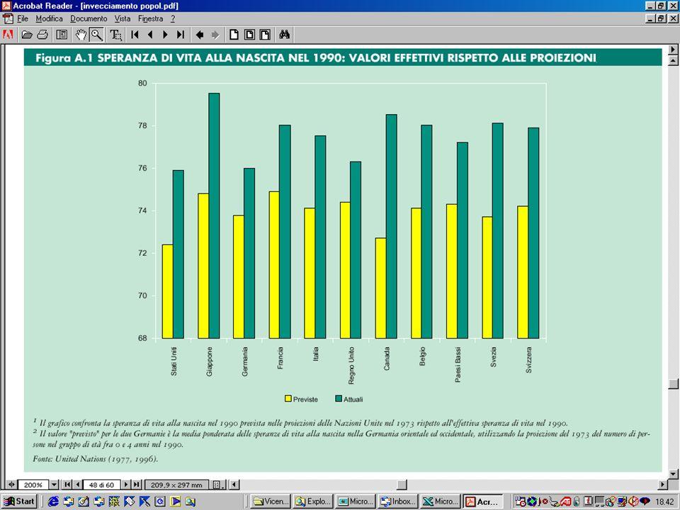 Area socio-assistenziale N° 24 variabili Stato funzionale N° 9 variabili Area sanitaria N° 36 variabili LA VALUTAZIONE MULTIDIMENSIONALE DELLA POPOLAZIONE ANZIANA NEL VENETO - Area della Medicina Generale - Studio Trasversale