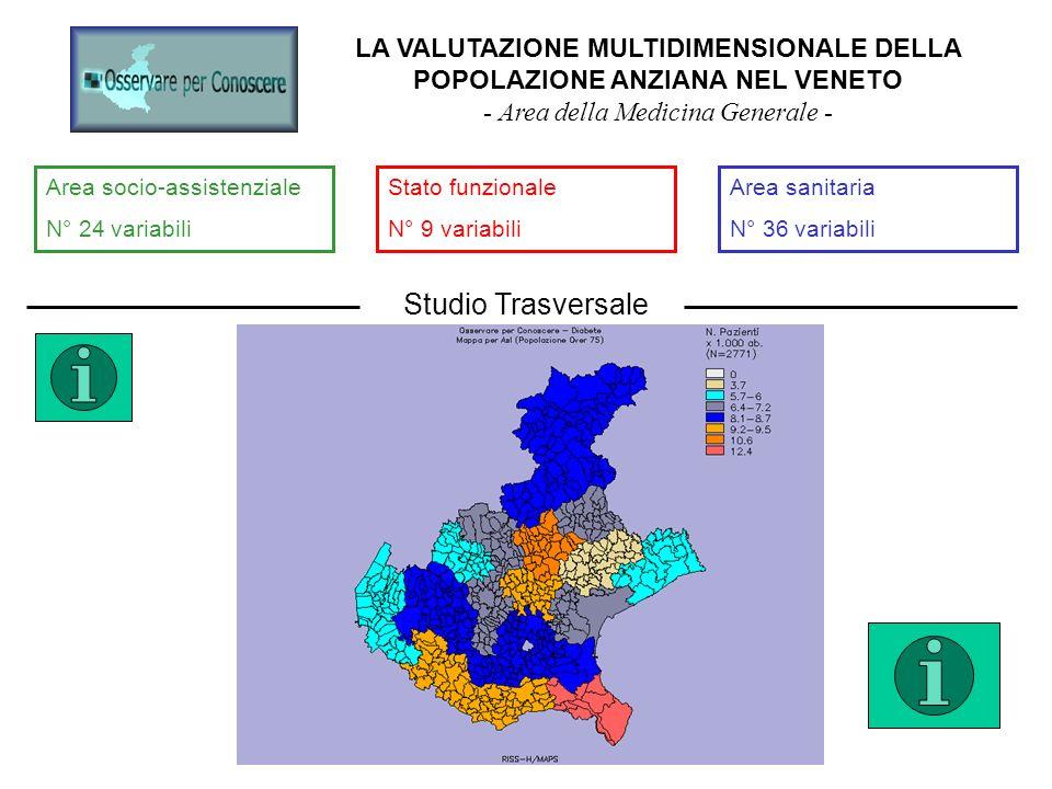 Conclusioni Ô I dati, amministrativi e non, oggi disponibili a livello locale chiedono ed esigono di essere analizzati.