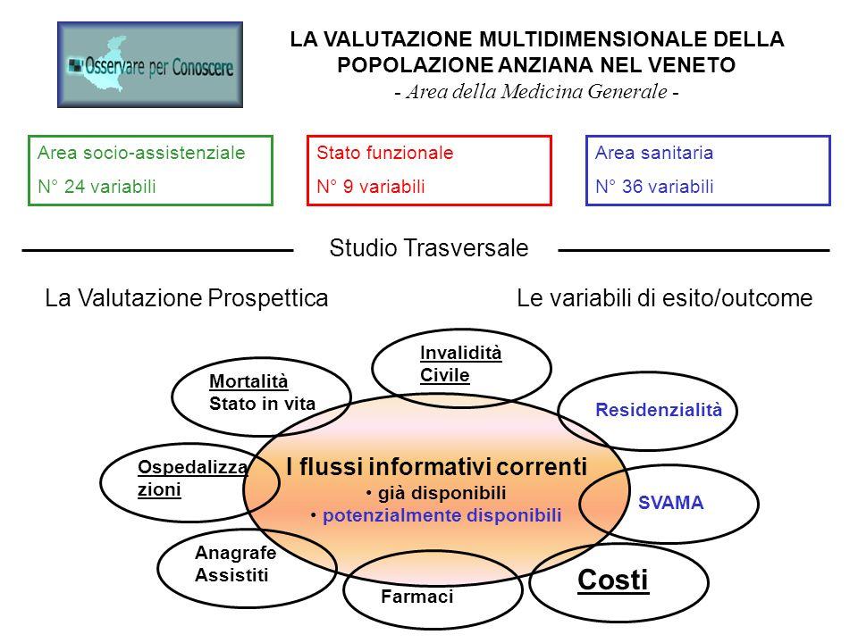 Grazie a: Direzione Aziendale ULSS 4 Sandro Caffi, Giampaolo Stopazzolo Dip.to di Prevenzione: Dr.