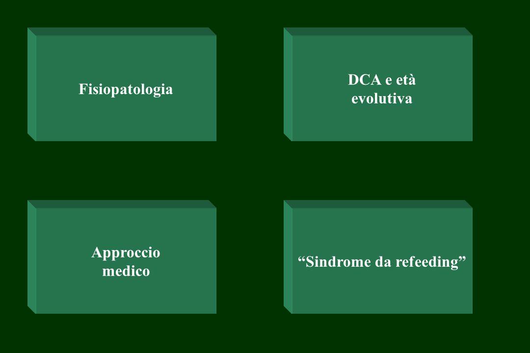 Effetti Finali Iniziale 5 anni 10 anni20 a 50 a 80 a Cambiamenti nella strutture vertebrale Con letà Cambiamenti nella strutture vertebrale Con la durata dellAN
