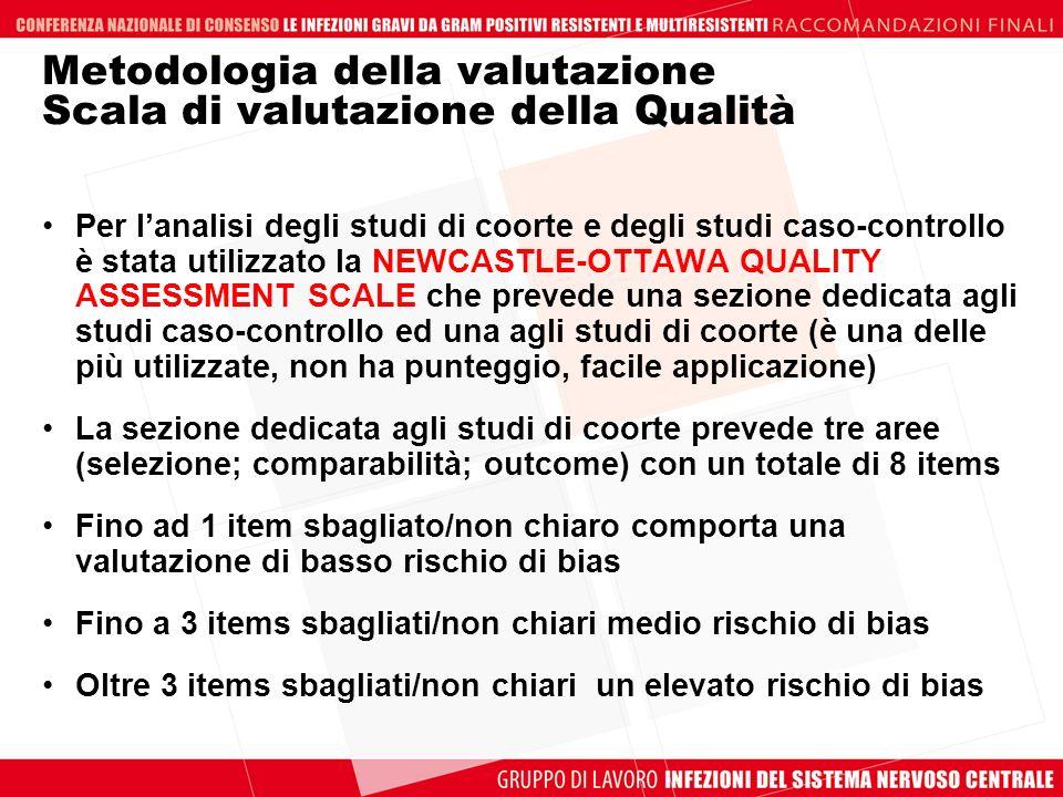 Metodologia della valutazione Scala di valutazione della Qualità Per lanalisi degli studi di coorte e degli studi caso-controllo è stata utilizzato la