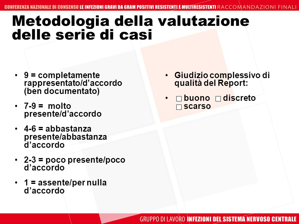 Metodologia della valutazione delle serie di casi 9 = completamente rappresentato/daccordo (ben documentato) 7-9 = molto presente/daccordo 4-6 = abbas