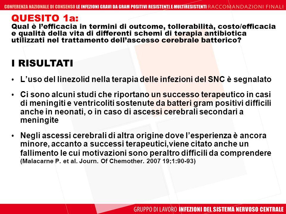 QUESITO 1a: Qual è lefficacia in termini di outcome, tollerabilità, costo/efficacia e qualità della vita di differenti schemi di terapia antibiotica u