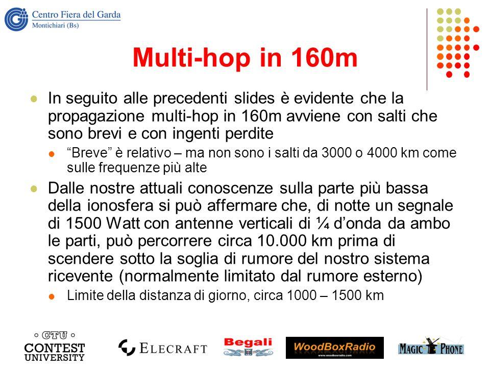 Multi-hop in 160m In seguito alle precedenti slides è evidente che la propagazione multi-hop in 160m avviene con salti che sono brevi e con ingenti pe