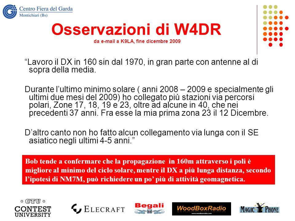 Osservazioni di W4DR da e-mail a K9LA, fine dicembre 2009 Lavoro il DX in 160 sin dal 1970, in gran parte con antenne al di sopra della media. Durante